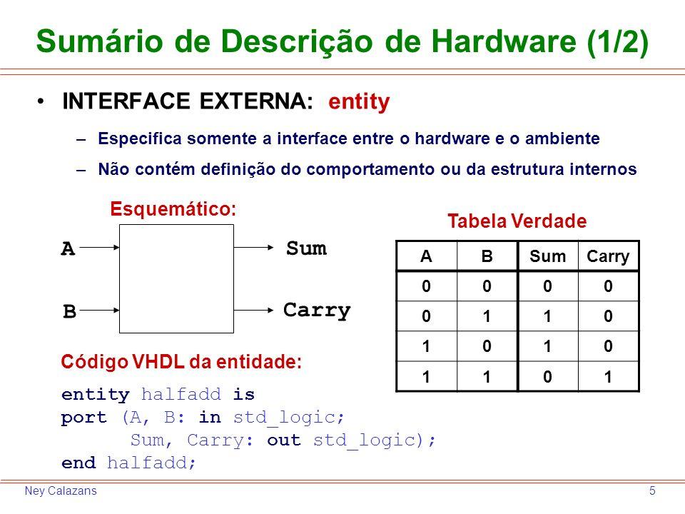 5Ney Calazans Sumário de Descrição de Hardware (1/2) INTERFACE EXTERNA: entity –Especifica somente a interface entre o hardware e o ambiente –Não contém definição do comportamento ou da estrutura internos ABSumCarry 0000 0110 1010 1101 entity halfadd is port (A, B: in std_logic; Sum, Carry: out std_logic); end halfadd; Código VHDL da entidade: Tabela Verdade A B Sum Carry Esquemático: