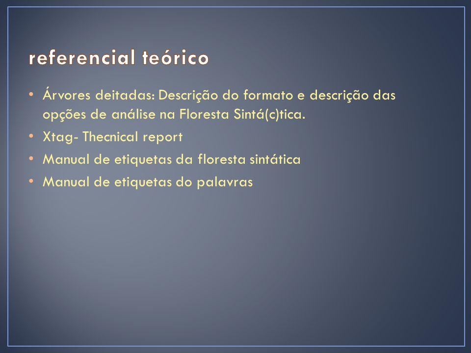 Árvores deitadas: Descrição do formato e descrição das opções de análise na Floresta Sintá(c)tica.
