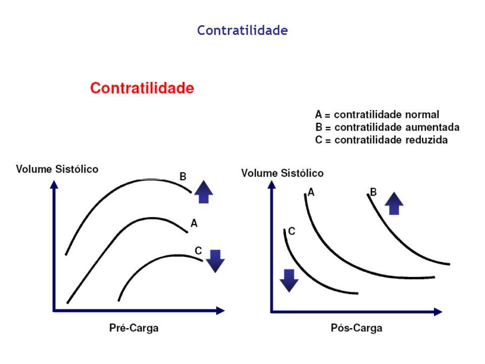 Contratilidade