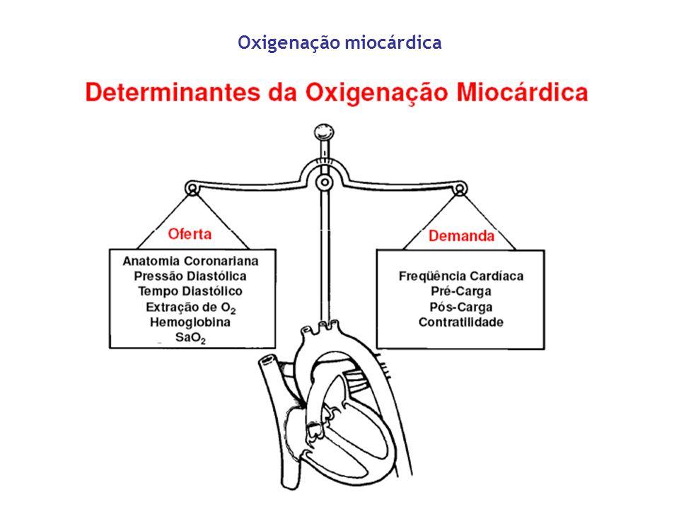 Oxigenação miocárdica