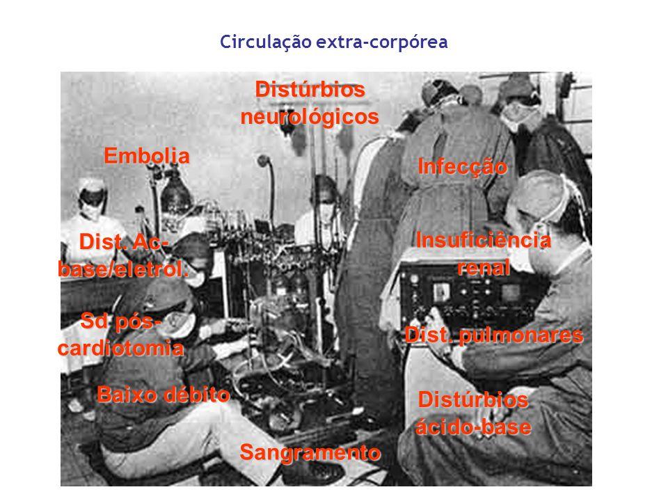 Circulação extra-corpórea Sd pós- cardiotomia Dist. Ac- base/eletrol. Embolia Baixo débito Distúrbios ácido-base Infecção Insuficiência renal Sangrame