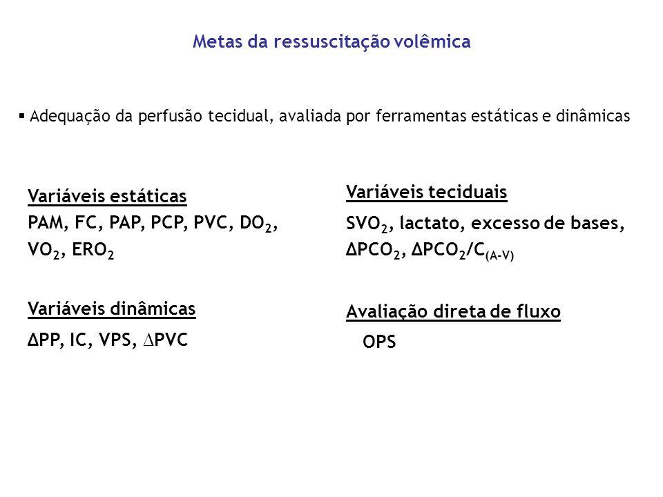 Adequação da perfusão tecidual, avaliada por ferramentas estáticas e dinâmicas Metas da ressuscitação volêmica Variáveis estáticas PAM, FC, PAP, PCP,