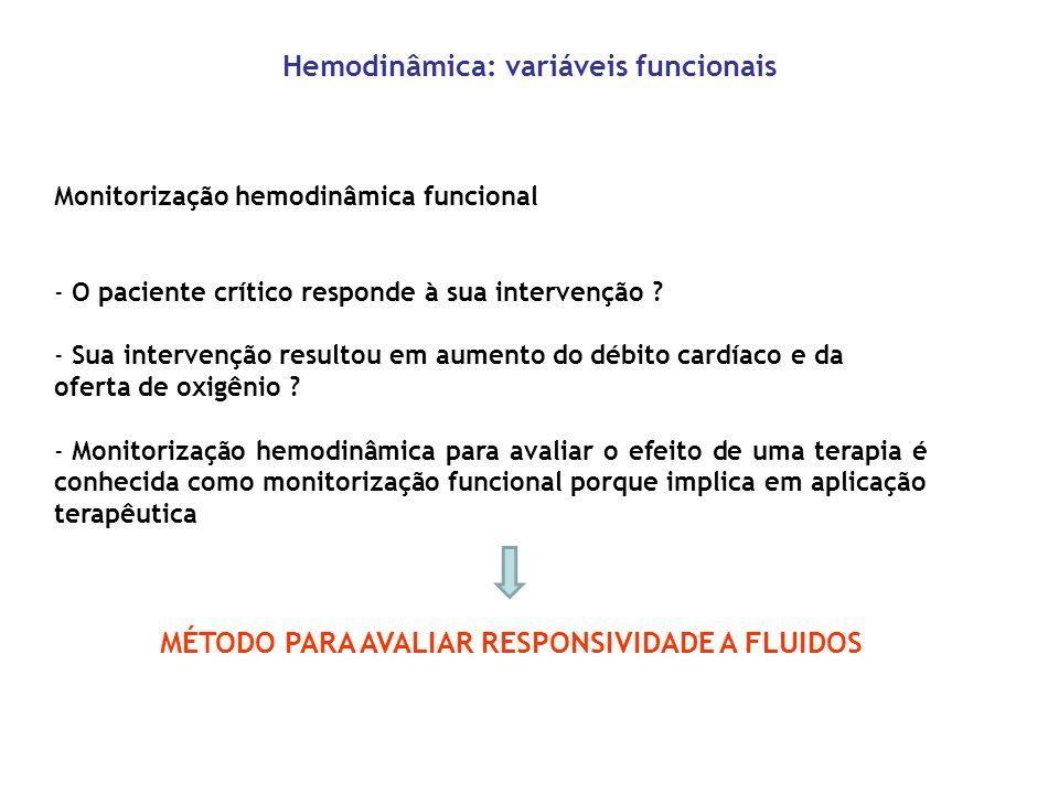 Monitorização hemodinâmica funcional - O paciente crítico responde à sua intervenção ? - Sua intervenção resultou em aumento do débito cardíaco e da o