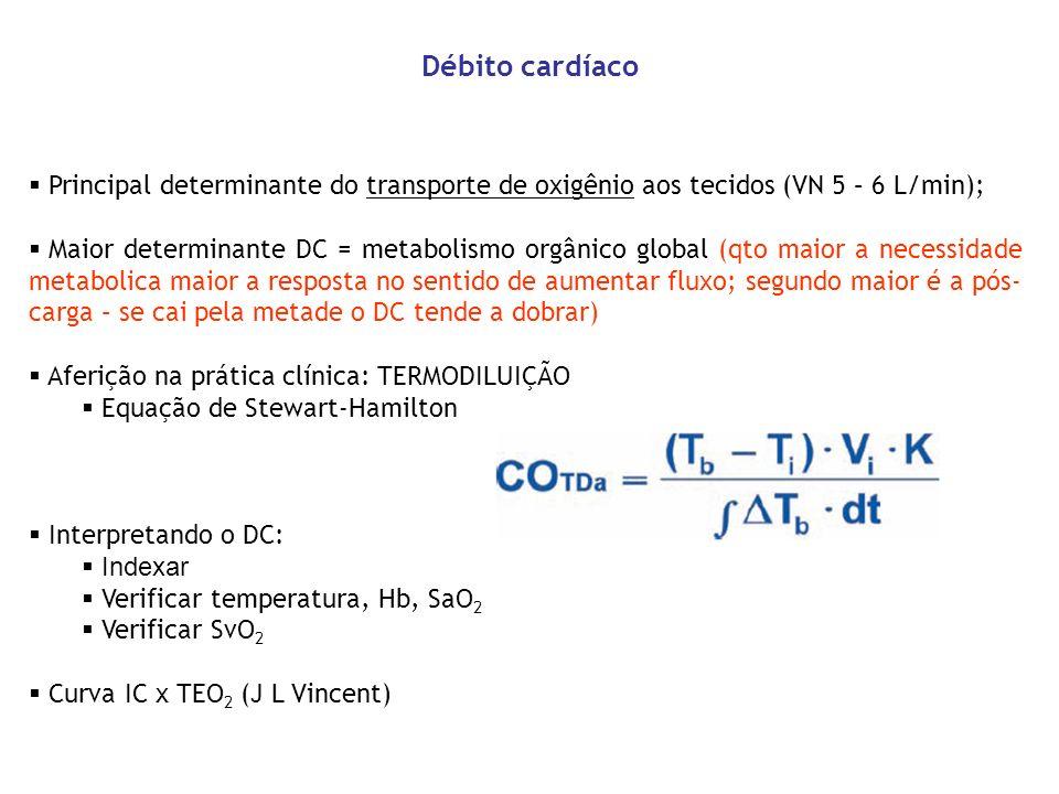 Manejo hemodinâmico: relação TEO 2 e SvO 2 15 12 3 TEO 2 = 20% SvO 2 = 80% 10 7 3 TEO 2 = 30% SvO 2 = 70% 6 3 3 TEO 2 = 50% SvO 2 = 50% TEO 2 = VO 2 = (DC x C (a-v) O 2 ) = (CaO 2 -CvO 2 ) DO 2 (DC x C a O 2 ) CaO 2 TEO 2 (100-C v O 2 ) (100-S v O 2 ) TEO 2 (100 - S v O 2 ) S v O 2 = 70% TEO 2 = 30%