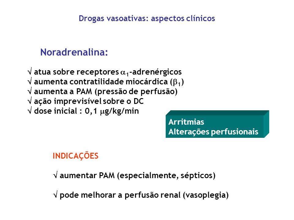 Noradrenalina: atua sobre receptores 1 -adrenérgicos aumenta contratilidade miocárdica ( 1 ) aumenta a PAM (pressão de perfusão) ação imprevisível sob