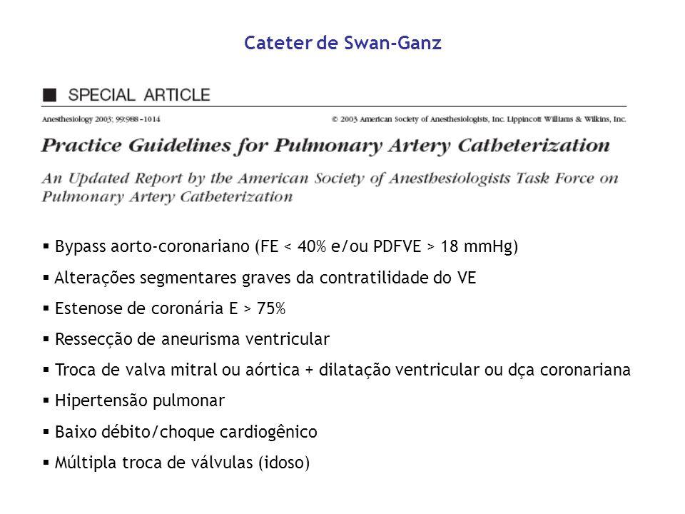 Cateter de Swan-Ganz Bypass aorto-coronariano (FE 18 mmHg) Alterações segmentares graves da contratilidade do VE Estenose de coronária E > 75% Ressecç