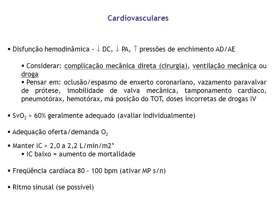 Disfunção hemodinâmica – DC, PA, pressões de enchimento AD/AE Considerar: complicação mecânica direta (cirurgia), ventilação mecânica ou droga Pensar