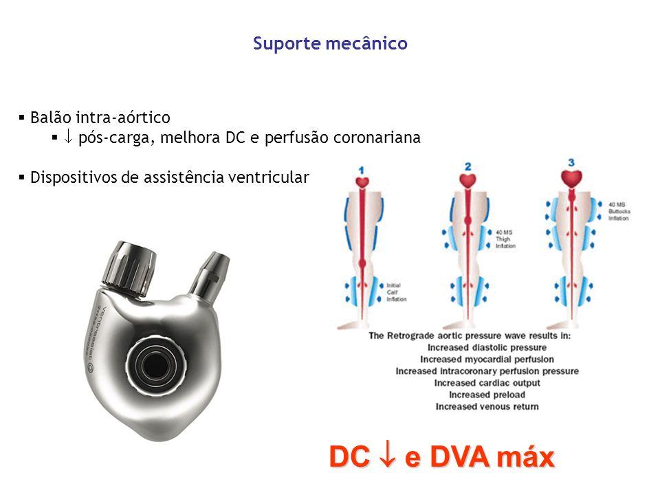 Balão intra-aórtico pós-carga, melhora DC e perfusão coronariana Dispositivos de assistência ventricular Suporte mecânico DC e DVA máx
