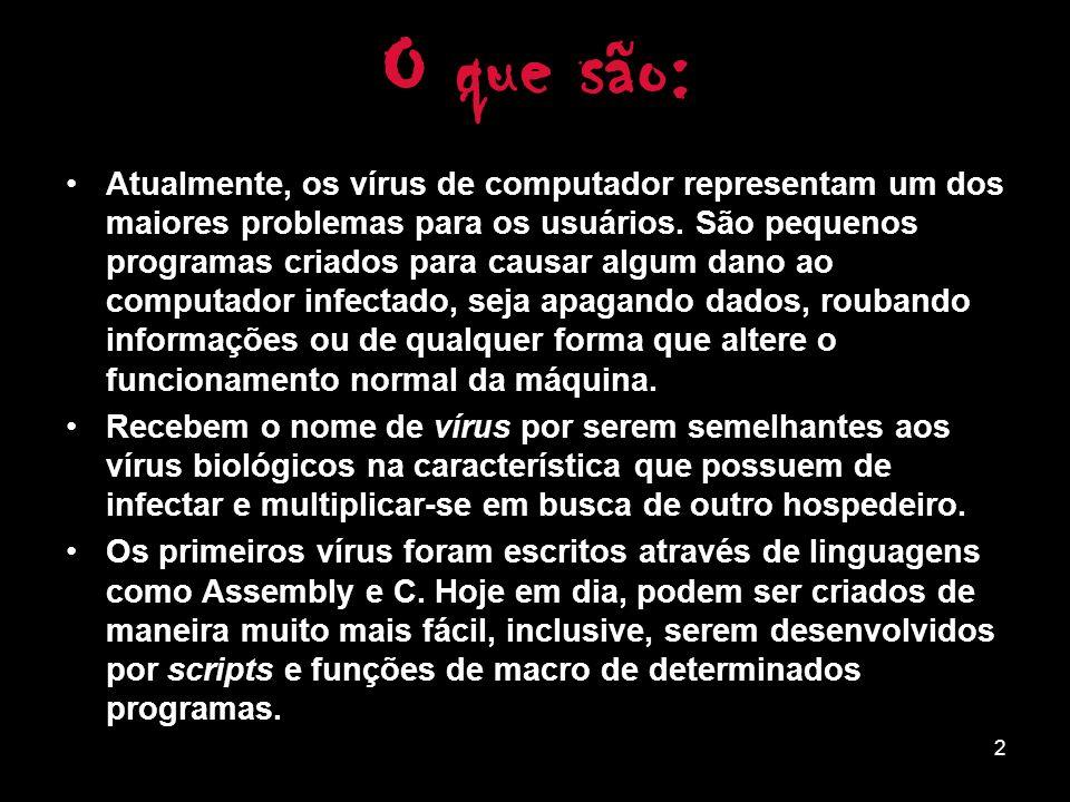 1 Vírus