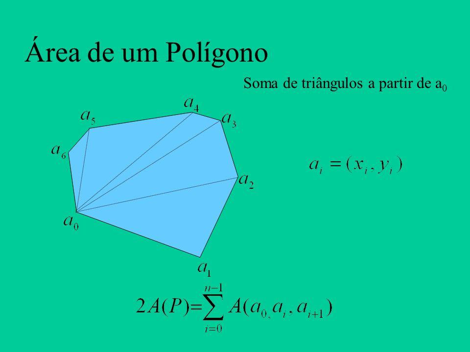 Área de um Polígono Soma de triângulos a partir de a 0