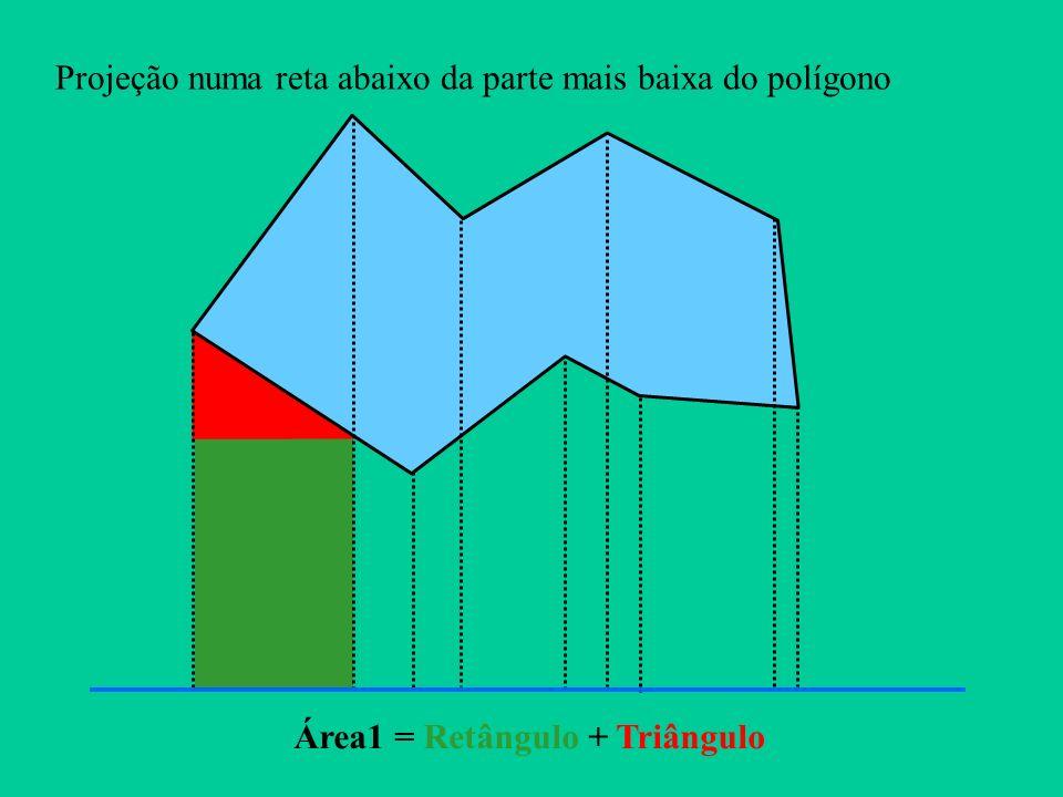 Projeção numa reta abaixo da parte mais baixa do polígono Área1 = Retângulo + Triângulo