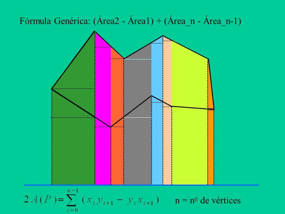 Fórmula Genérica: (Área2 - Área1) + (Área_n - Área_n-1) n = n o de vértices
