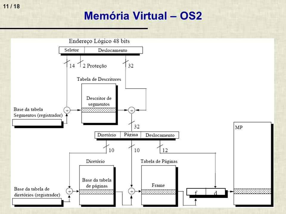 11 / 18 Memória Virtual – OS2