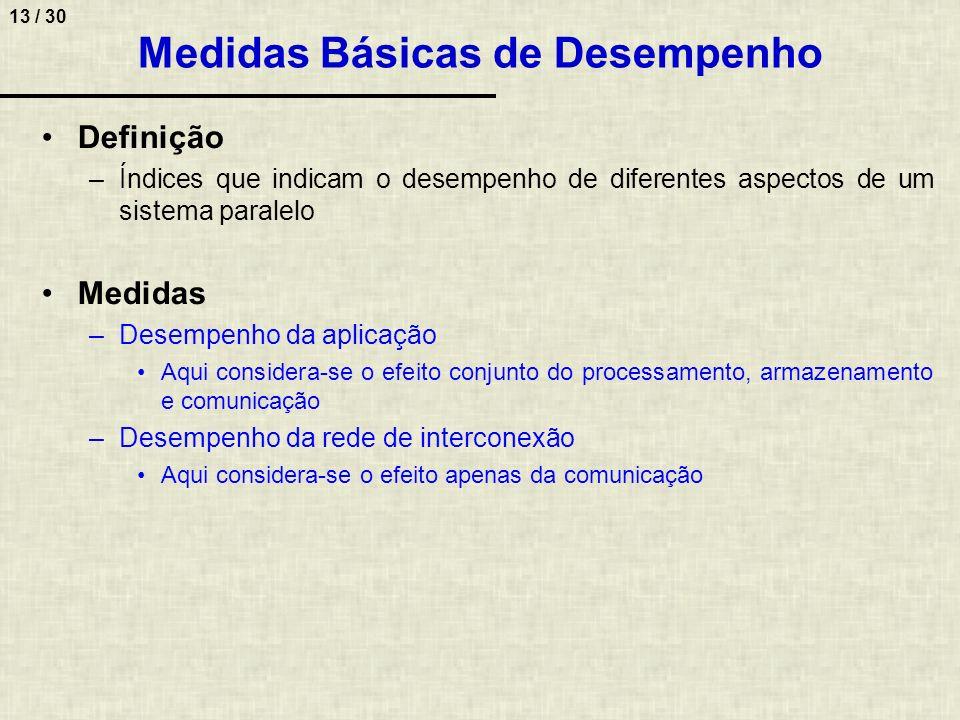 13 / 30 Medidas Básicas de Desempenho Definição –Índices que indicam o desempenho de diferentes aspectos de um sistema paralelo Medidas –Desempenho da