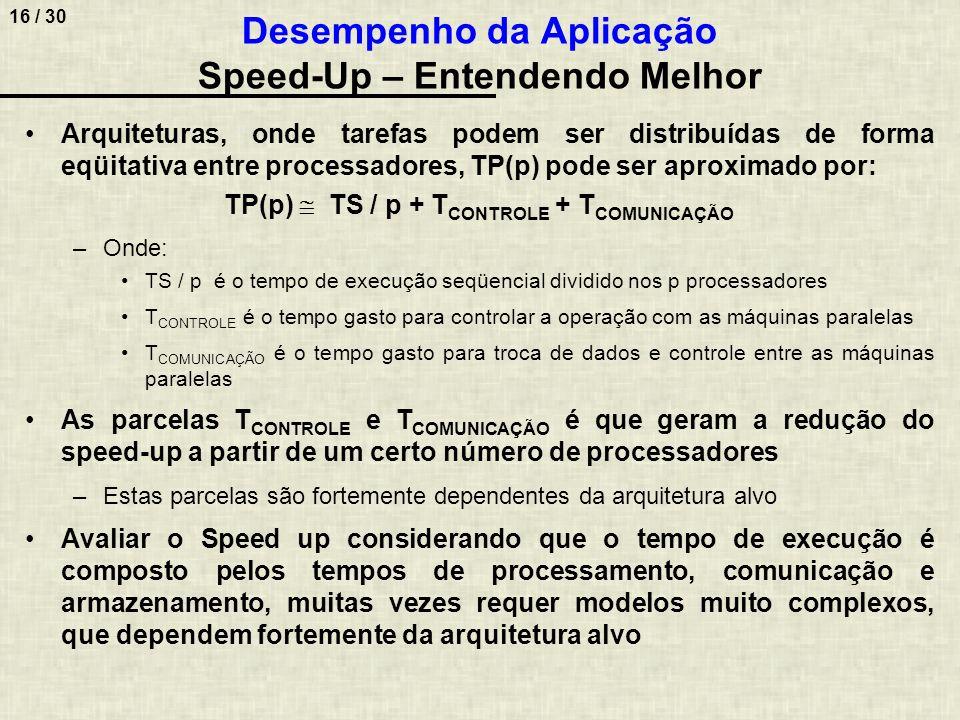 16 / 30 Arquiteturas, onde tarefas podem ser distribuídas de forma eqüitativa entre processadores, TP(p) pode ser aproximado por: TP(p) TS / p + T CON