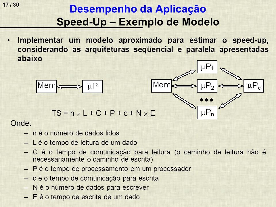 17 / 30 Implementar um modelo aproximado para estimar o speed-up, considerando as arquiteturas seqüencial e paralela apresentadas abaixo Desempenho da