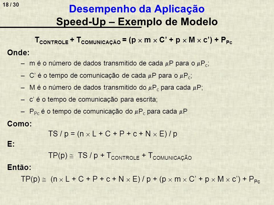 18 / 30 T CONTROLE + T COMUNICAÇÃO = (p m C + p M c) + P Pc Onde: –m é o número de dados transmitido de cada P para o P c ; –C é o tempo de comunicaçã