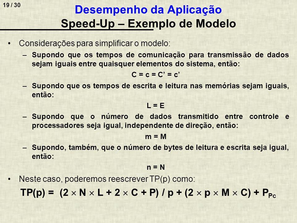 19 / 30 Considerações para simplificar o modelo: –Supondo que os tempos de comunicação para transmissão de dados sejam iguais entre quaisquer elemento