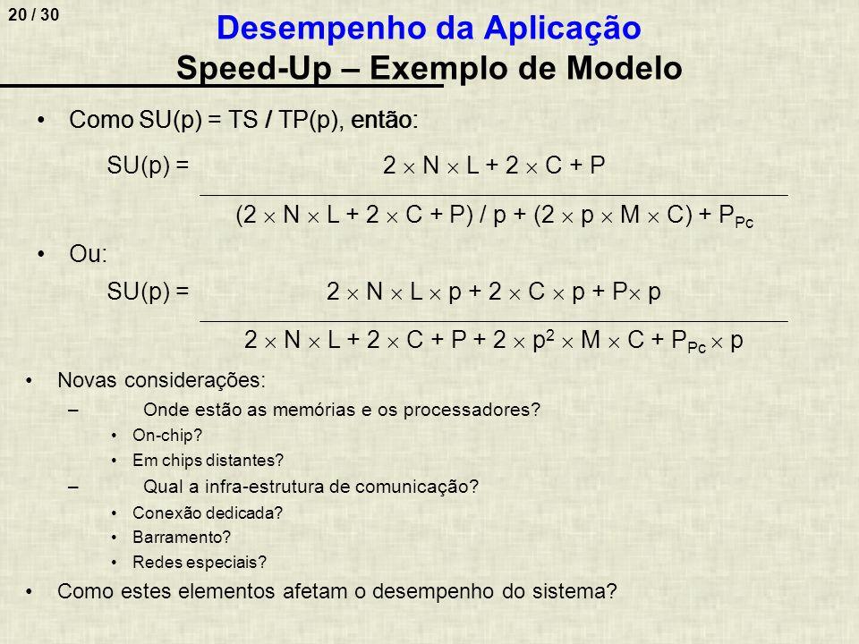 20 / 30 Desempenho da Aplicação Speed-Up – Exemplo de Modelo Como SU(p) = TS / TP(p), então: (2 N L + 2 C + P) / p + (2 p M C) + P Pc 2 N L + 2 C + P