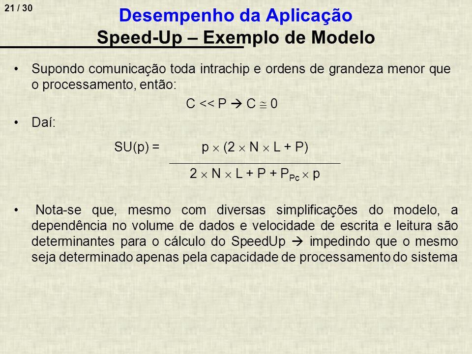 21 / 30 Desempenho da Aplicação Speed-Up – Exemplo de Modelo 2 N L + P + P Pc p p (2 N L + P) SU(p) = Supondo comunicação toda intrachip e ordens de g
