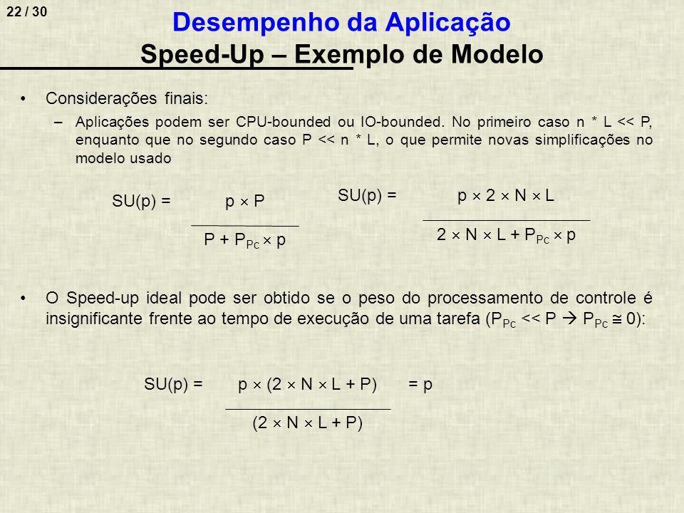 22 / 30 Desempenho da Aplicação Speed-Up – Exemplo de Modelo P + P Pc p p P SU(p) = Considerações finais: –Aplicações podem ser CPU-bounded ou IO-boun