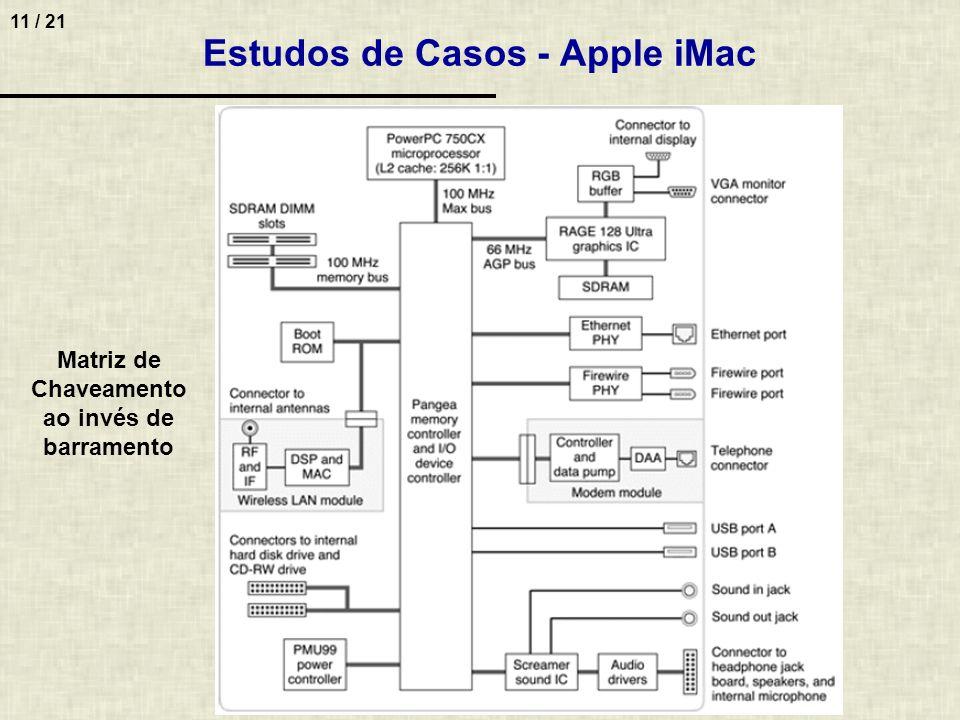 11 / 21 Estudos de Casos - Apple iMac Matriz de Chaveamento ao invés de barramento