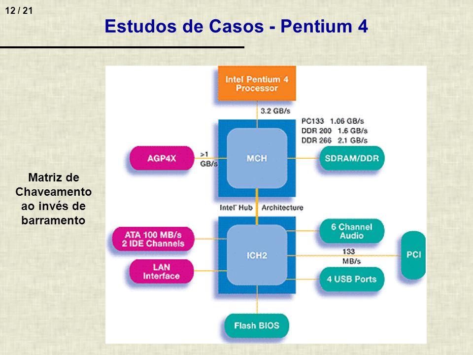 12 / 21 Estudos de Casos - Pentium 4 Matriz de Chaveamento ao invés de barramento