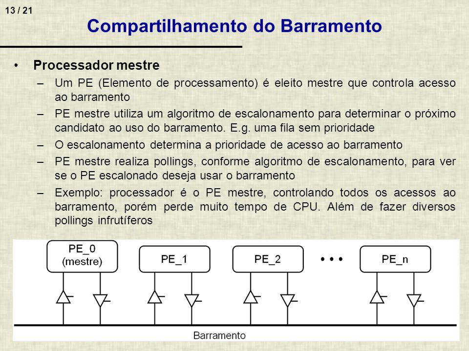 13 / 21 Processador mestre –Um PE (Elemento de processamento) é eleito mestre que controla acesso ao barramento –PE mestre utiliza um algoritmo de esc