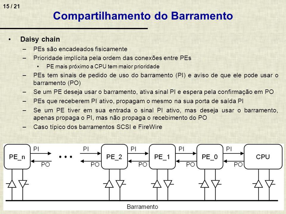15 / 21 Daisy chain –PEs são encadeados fisicamente –Prioridade implícita pela ordem das conexões entre PEs PE mais próximo a CPU tem maior prioridade