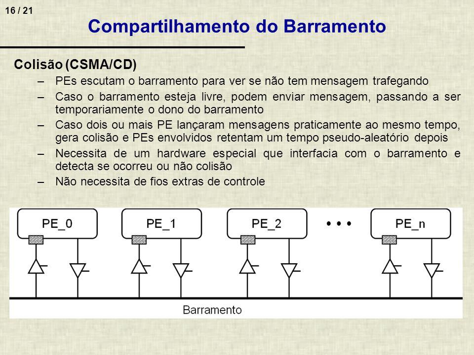 16 / 21 Colisão (CSMA/CD) –PEs escutam o barramento para ver se não tem mensagem trafegando –Caso o barramento esteja livre, podem enviar mensagem, pa