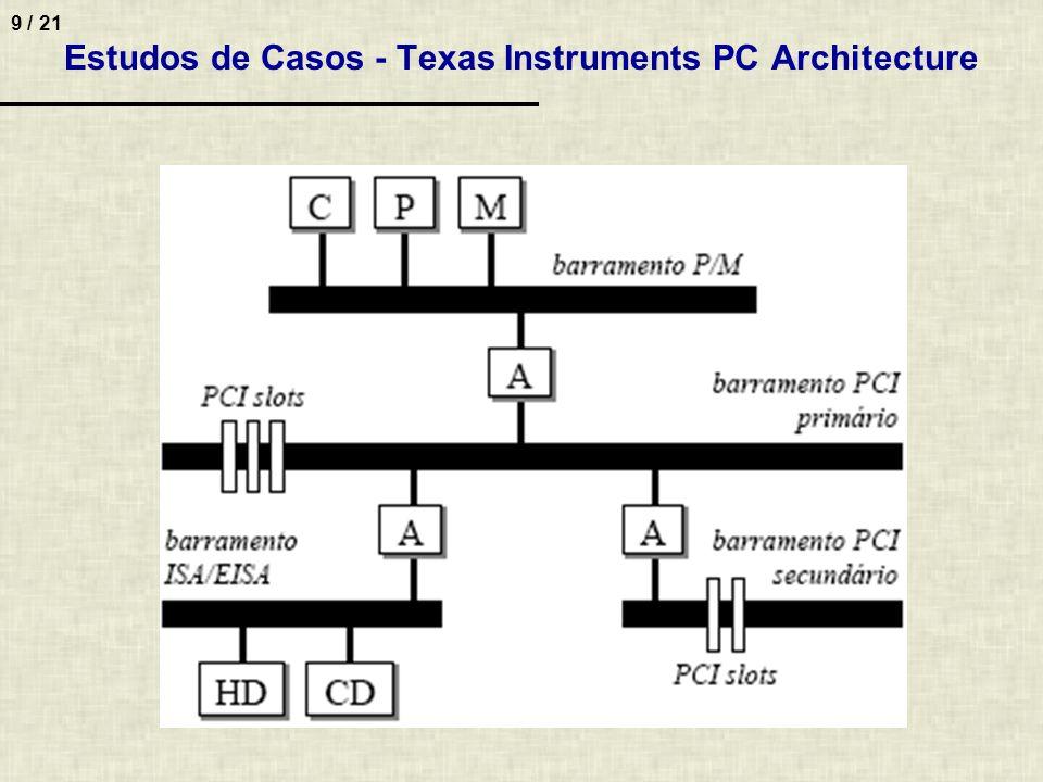 20 / 21 Alguns Padrões de Barramentos PCI / PCI 2.0 Peripheral Component Interconnect SCSI Small Computer System Interface USB / USB 3.0 Universal Serial Bus IEEE 1394 Firewire TransmissãoParalela Serial Largura (dados) 32, 64 bits, 64 bits8, 16, 32 bits2 bits (Half-duplex)2 bits (half-duplex) Vazão 132, 264, 528 MB/s, 2.1, 4.3GB/s 5, 10, 20, 40, 80, 160 MB/s 12, 480 Mb/s, 5 Gb/s 50, 100, 200, 400, 800 Mb/s, 6,4 Gb/s Uso Barramento de E/S, Backplane Barramento E/S interno e externo Barramento E/S externo Barramento E/S Backplane externo N de dispositivos Até 32Até 16Até 127Até 63 EndereçoAutomáticoEstático (jumpers) Dinâmico (negociado) Conexão de disp.