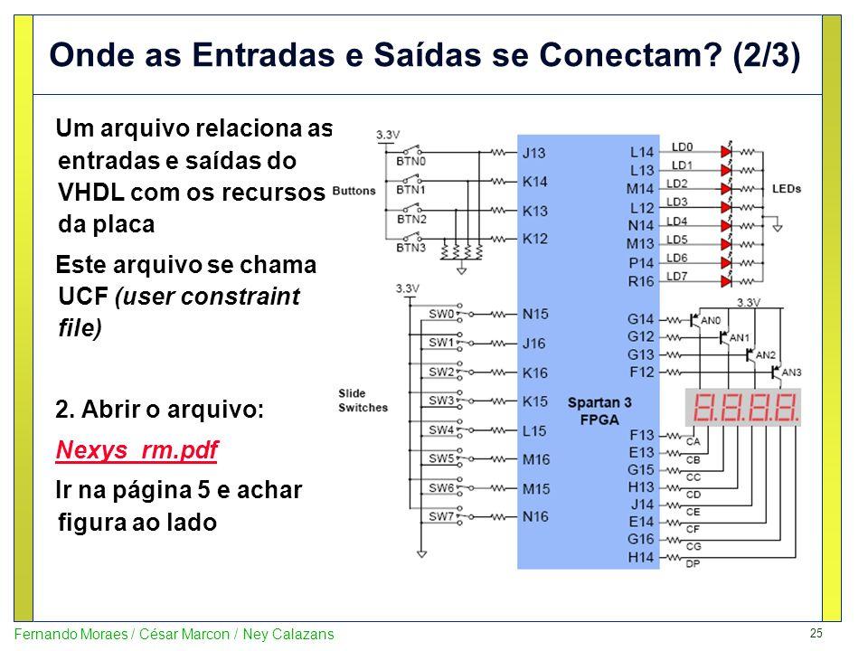 25 Fernando Moraes / César Marcon / Ney Calazans Onde as Entradas e Saídas se Conectam? (2/3) Um arquivo relaciona as entradas e saídas do VHDL com os