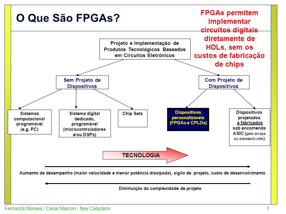 3 Fernando Moraes / César Marcon / Ney Calazans O Que São FPGAs? Sem Projeto de Dispositivos Com Projeto de Dispositivos Chip SetsSistema digital dedi