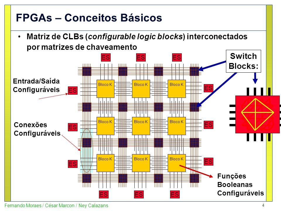 4 Fernando Moraes / César Marcon / Ney Calazans FPGAs – Conceitos Básicos Bloco K ES Entrada/Saída Configuráveis Conexões Configuráveis Funções Boolea