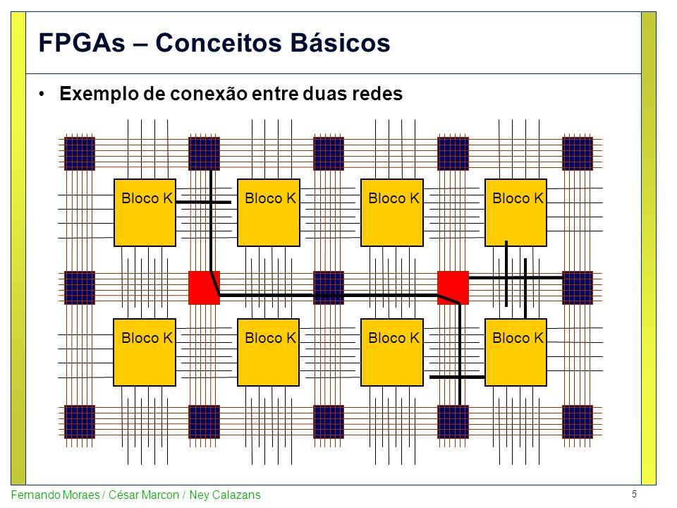 6 Fernando Moraes / César Marcon / Ney Calazans FPGAs – Configuração (RAM-based) FPGA deve ser visto como duas camadas –Memória de configuração –Lógica do usuário Memória de configuração define: –Toda a fiação da lógica do usuário –Definição das funções lógicas (LUTs) –Interface externas e internas ( proc) –Configuração de memórias –Conteúdo de memórias –Configuração dos pinos de E/S Configuration Memory Layer User Logic Layer Virtex 4: memória de configuração entre 1 MB – 4 MB