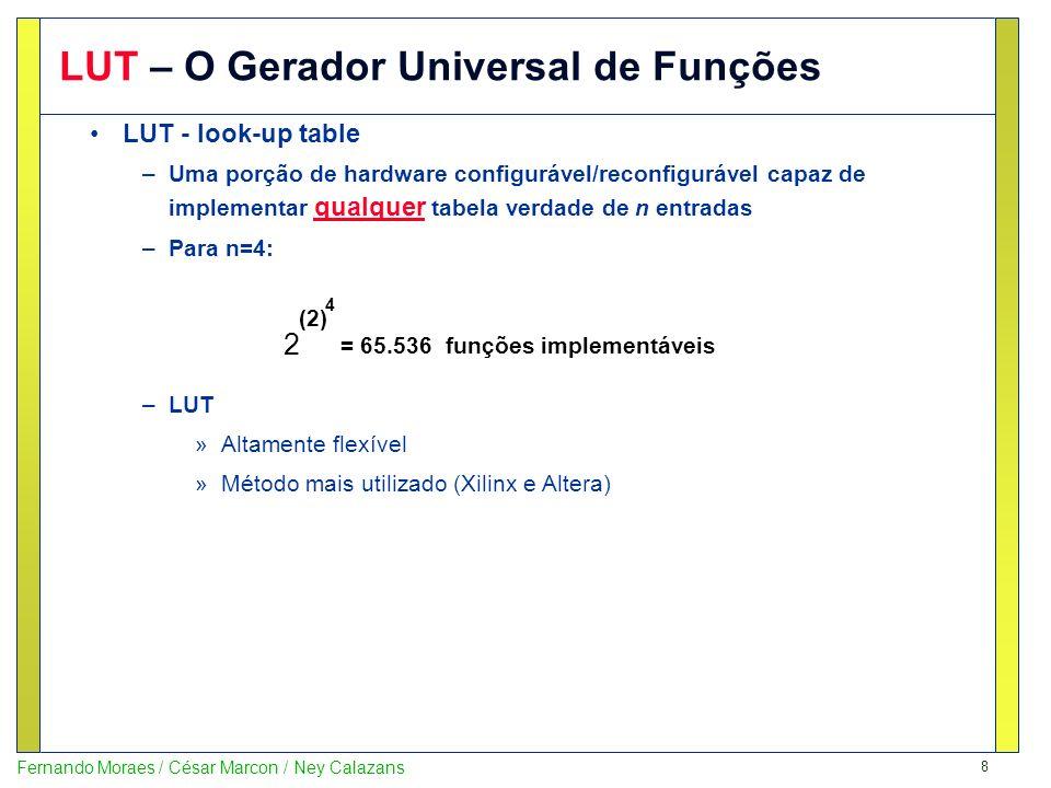9 Fernando Moraes / César Marcon / Ney Calazans FPGAs – LUT – O Gerador Universal de Funções A B C D 1 0 0 1 0 0 0 1 1 0 1 0 1 0 1 0 Tabela verdade da função é armazenada em um memória durante a configuração do FPGA DADCADCBADCBAF......),,,( )14,12,10,8,7,3,0(),,,(DCBAF As entradas (variáveis Booleanas) controlam um multiplexador 2 n :1 0 15 Implementação física de uma LUT4 Considerando 150 transistores / LUT Para 50.000 LUTS 7.500.000 transistores !
