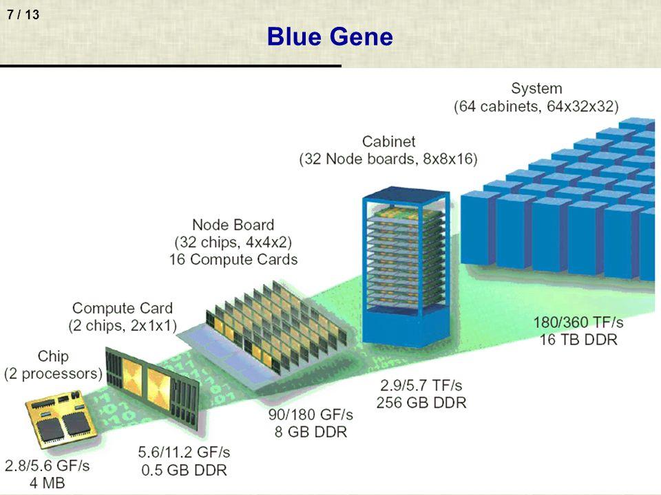 7 / 13 Blue Gene