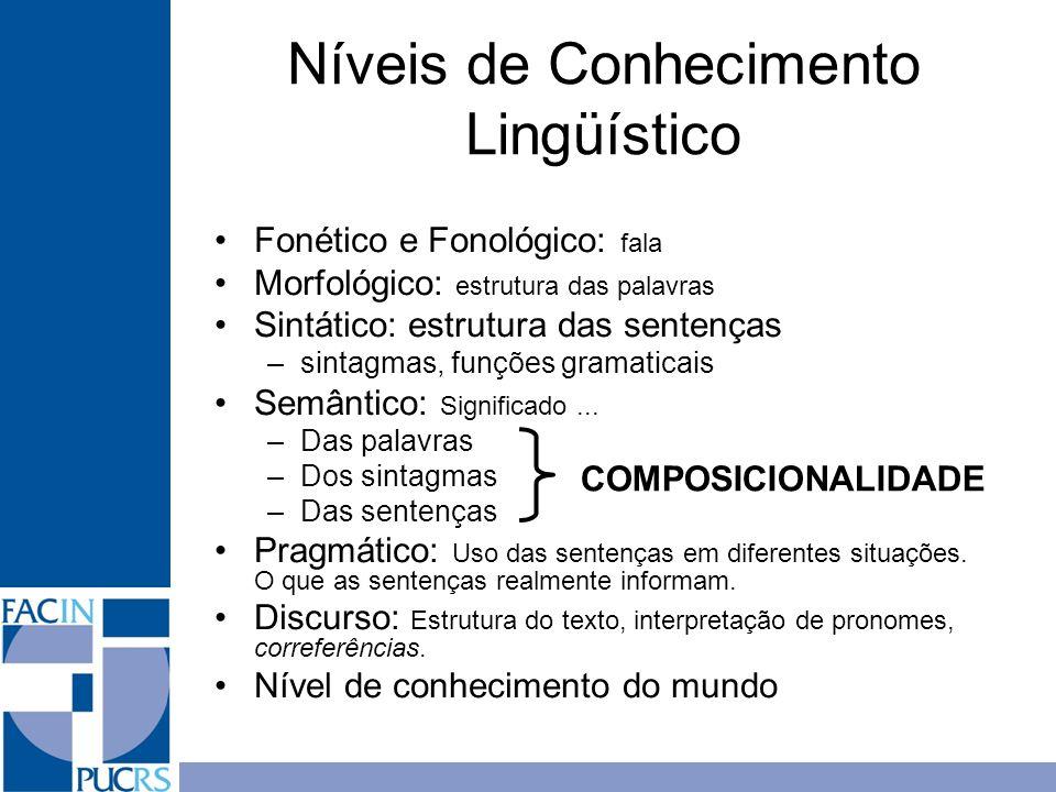 Níveis de Conhecimento Lingüístico Fonético e Fonológico: fala Morfológico: estrutura das palavras Sintático: estrutura das sentenças –sintagmas, funç