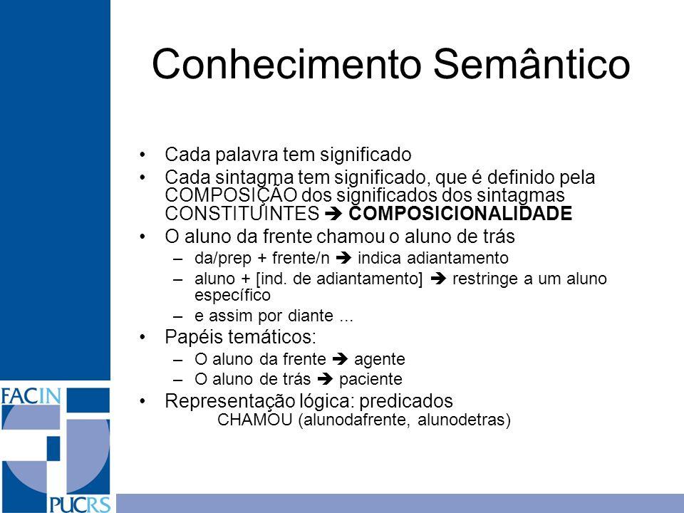 Conhecimento Semântico Cada palavra tem significado Cada sintagma tem significado, que é definido pela COMPOSIÇÃO dos significados dos sintagmas CONST