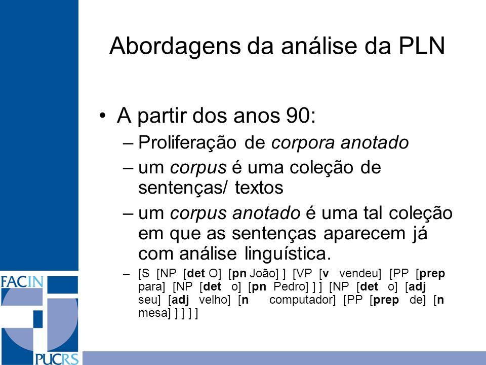 Abordagens da análise da PLN A partir dos anos 90: –Proliferação de corpora anotado –um corpus é uma coleção de sentenças/ textos –um corpus anotado é