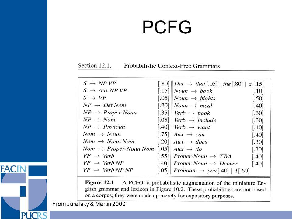 PCFG From Jurafsky & Martin 2000
