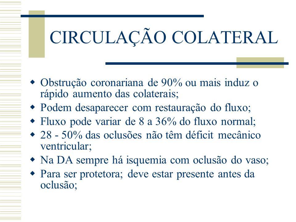CIRCULAÇÃO COLATERAL Obstrução coronariana de 90% ou mais induz o rápido aumento das colaterais; Podem desaparecer com restauração do fluxo; Fluxo pod