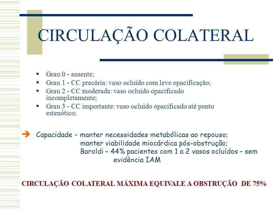 CIRCULAÇÃO COLATERAL Grau 0 - ausente; Grau 1 - CC precária: vaso ocluído com leve opacificação; Grau 2 - CC moderada: vaso ocluído opacificado incomp