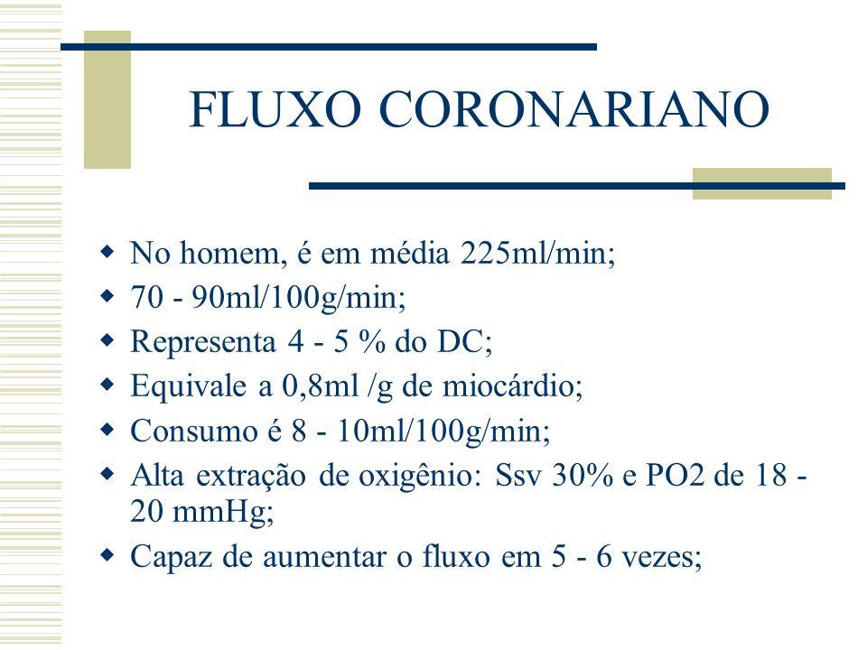 FLUXO CORONARIANO No homem, é em média 225ml/min; 70 - 90ml/100g/min; Representa 4 - 5 % do DC; Equivale a 0,8ml /g de miocárdio; Consumo é 8 - 10ml/1
