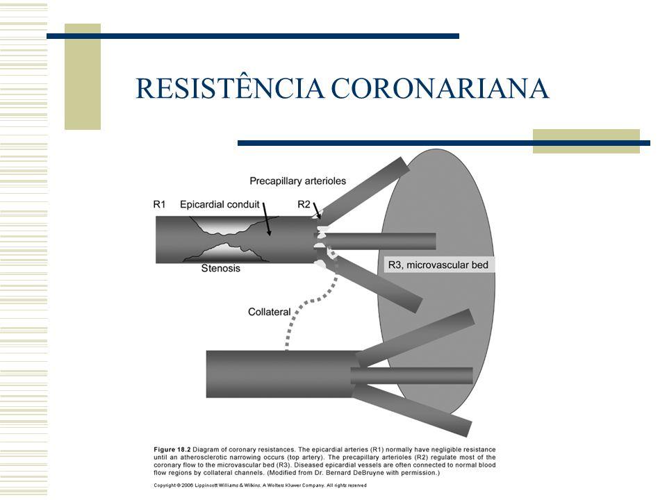 RESISTÊNCIA CORONARIANA
