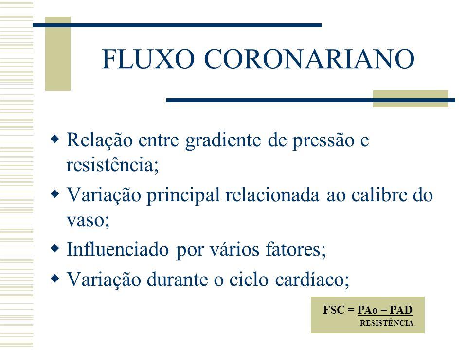 FLUXO CORONARIANO Relação entre gradiente de pressão e resistência; Variação principal relacionada ao calibre do vaso; Influenciado por vários fatores
