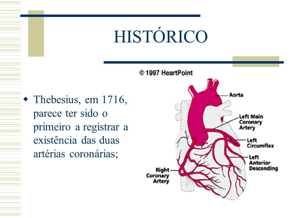 Thebesius, em 1716, parece ter sido o primeiro a registrar a existência das duas artérias coronárias; HISTÓRICO