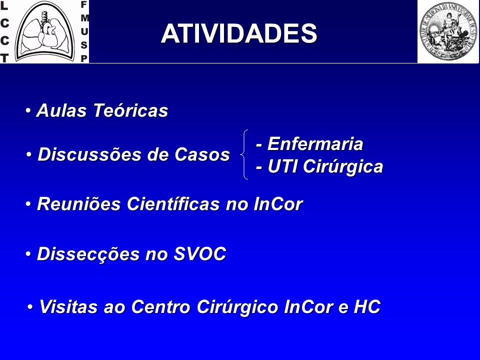ATIVIDADES Aulas Teóricas Aulas Teóricas Dissecções no SVOC Dissecções no SVOC Reuniões Científicas no InCor Reuniões Científicas no InCor Discussões