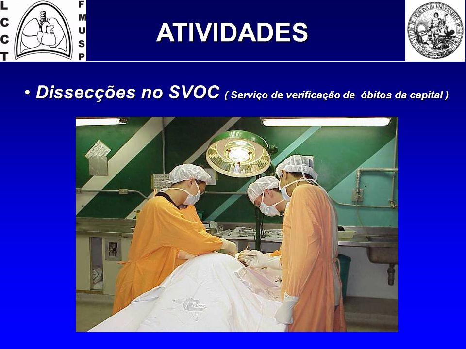 ATIVIDADES Dissecções no SVOC ( Serviço de verificação de óbitos da capital ) Dissecções no SVOC ( Serviço de verificação de óbitos da capital )