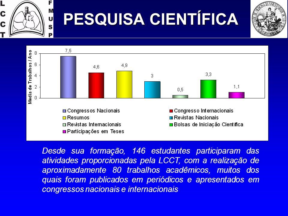 PESQUISA CIENTÍFICA Desde sua formação, 146 estudantes participaram das atividades proporcionadas pela LCCT, com a realização de aproximadamente 80 tr